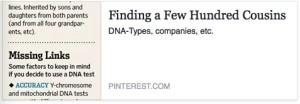 DNA Explanations on Pinterest