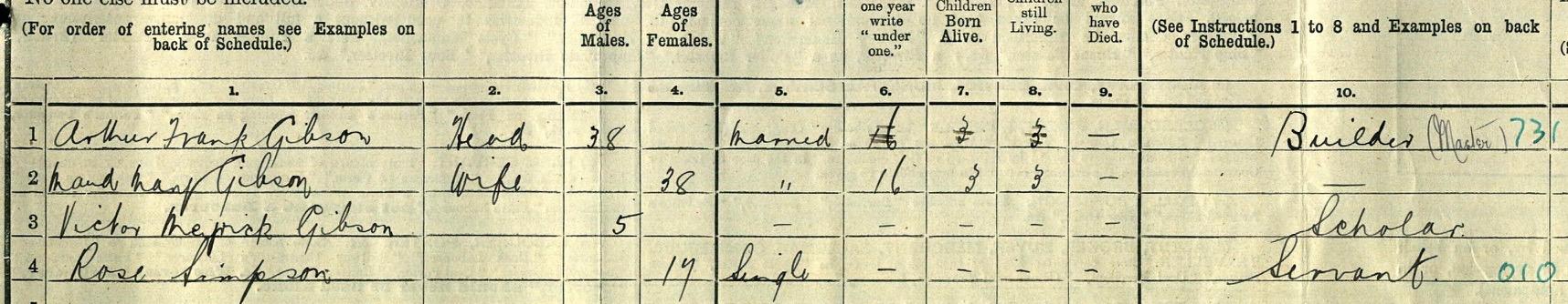 TravelGenee #atozchallenge V - Victor - 1911 England Census Gibson Family
