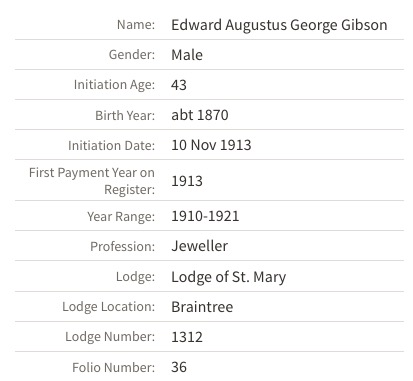 Edward Augustus George Gibson Mason Data