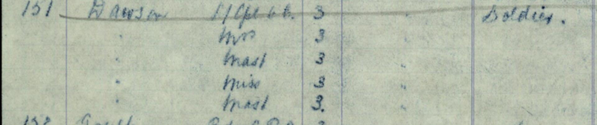 TravelGenee #atozchallenge C : Charles Collis Dawson Passenger List 1920
