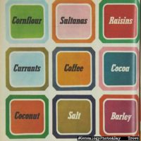 #AtoZChallenge K for Kitchen Labels