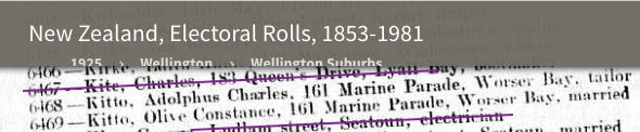 Electoral Roll 1925