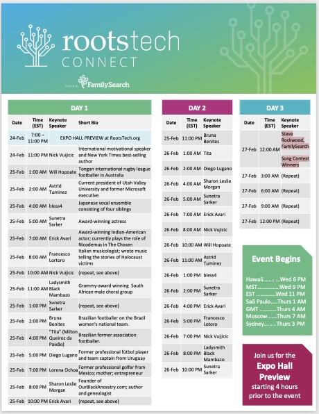 RootsTech Connect keynote speakers hand out V4